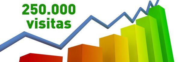 250000-visitas-al-blog