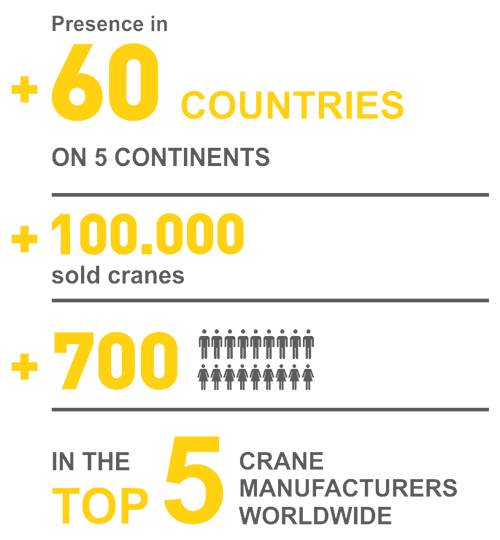gh in the top 5 of crane manufactures worldwide